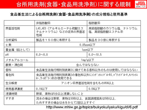 https://jsda.org/w/01_katud/seminar/0607_miyamae/08.JPG