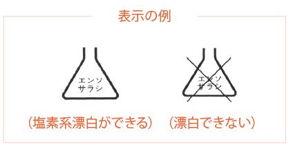 表示の例:(塩素系漂白ができる)(漂白できない)