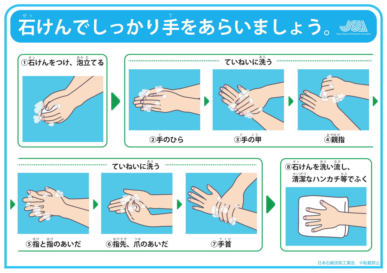日本石鹸洗剤工業会 役立つ情報 こどものページ