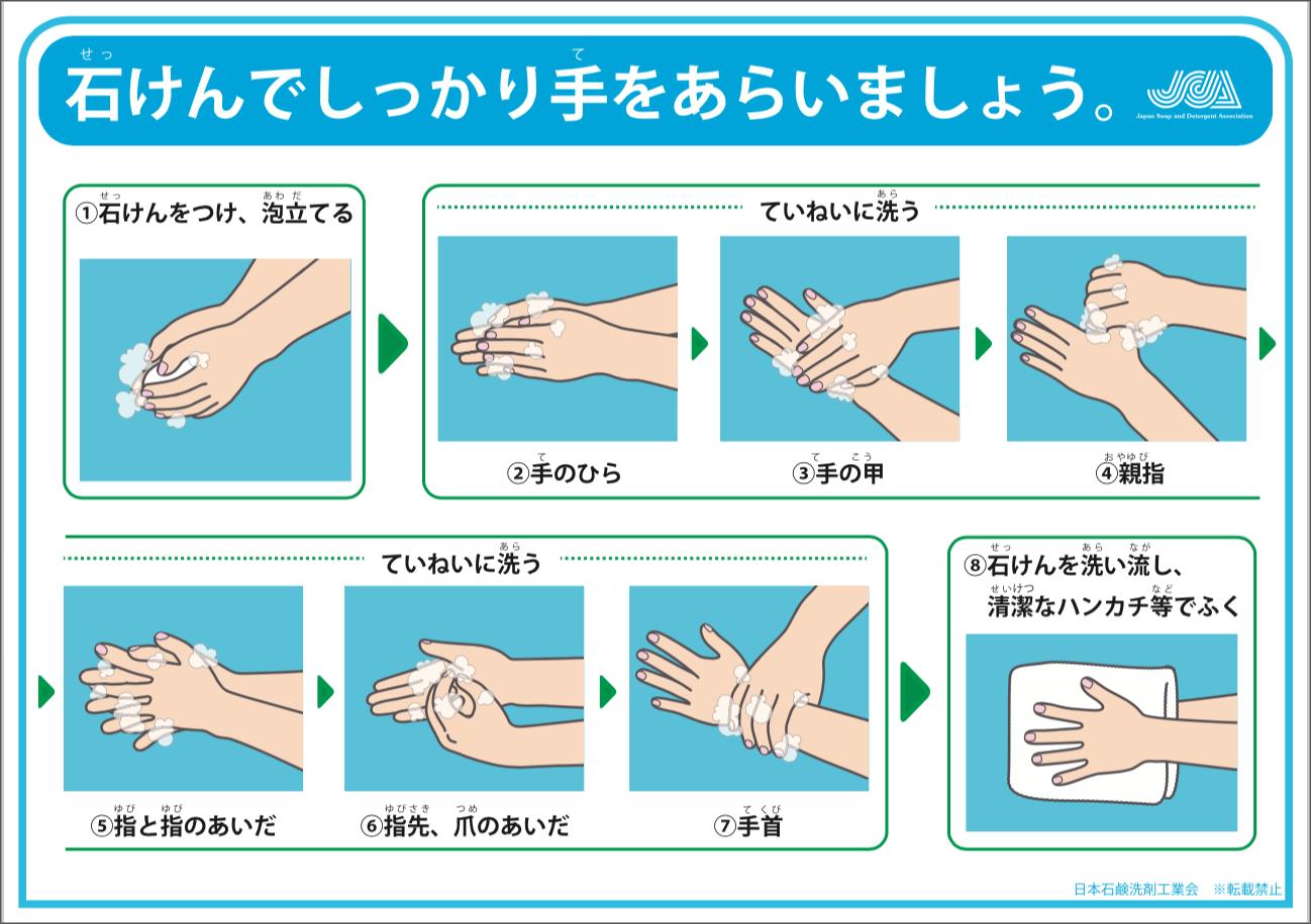 日本石鹸洗剤工業会 クリーンキャンペーン 手洗いポスター